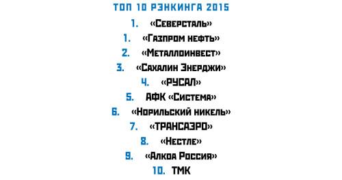 Top-10-renkinga-KKD-2015